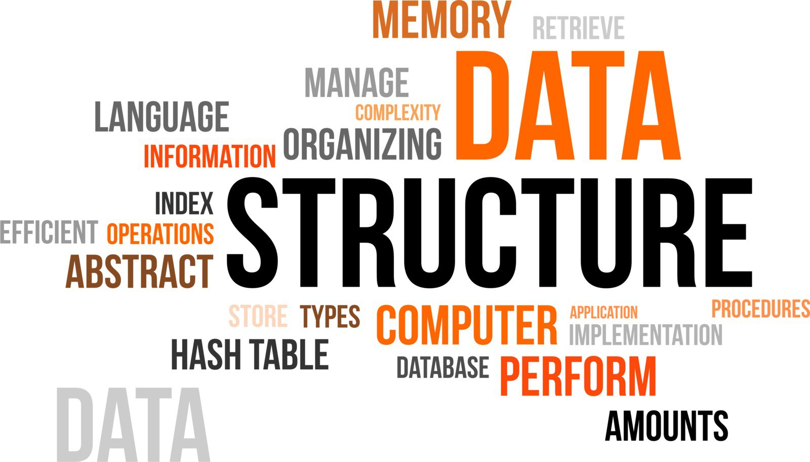 What is Structured Data and should it be used?